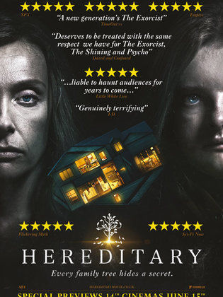 Hereditary 2018 Full Movie Direct Download