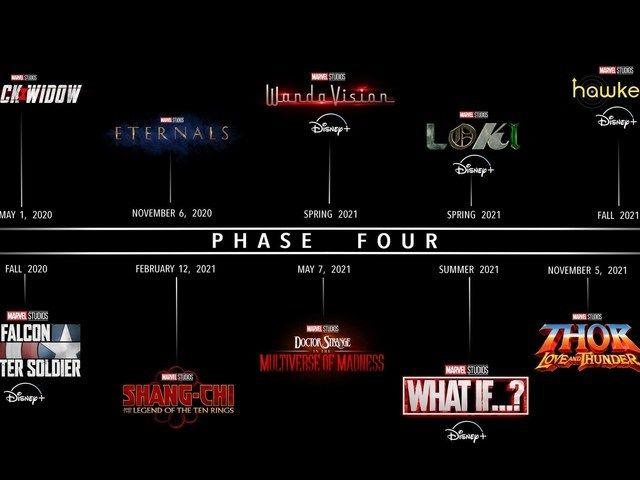 كل ما تريد معرفته عن المرحلة الرابعة من أفلام Marvel مقال